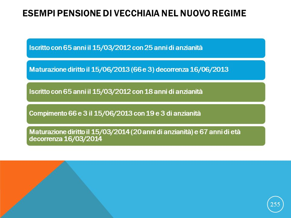 Esempi pensione di vecchiaia nel nuovo regime