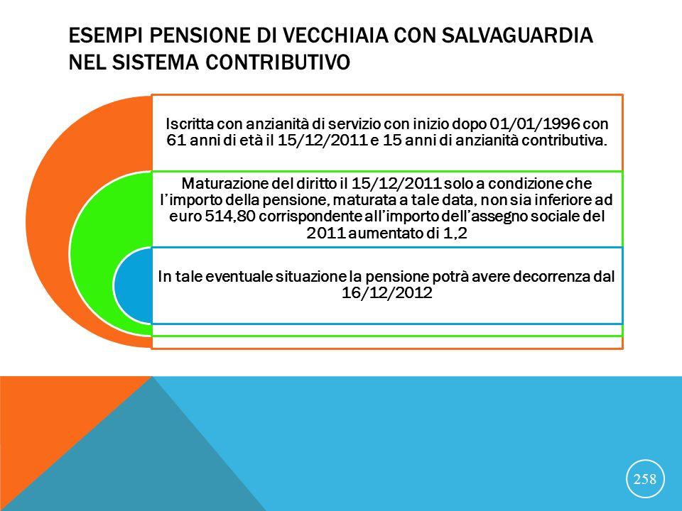 Esempi pensione di vecchiaia con salvaguardia nel sistema contributivo