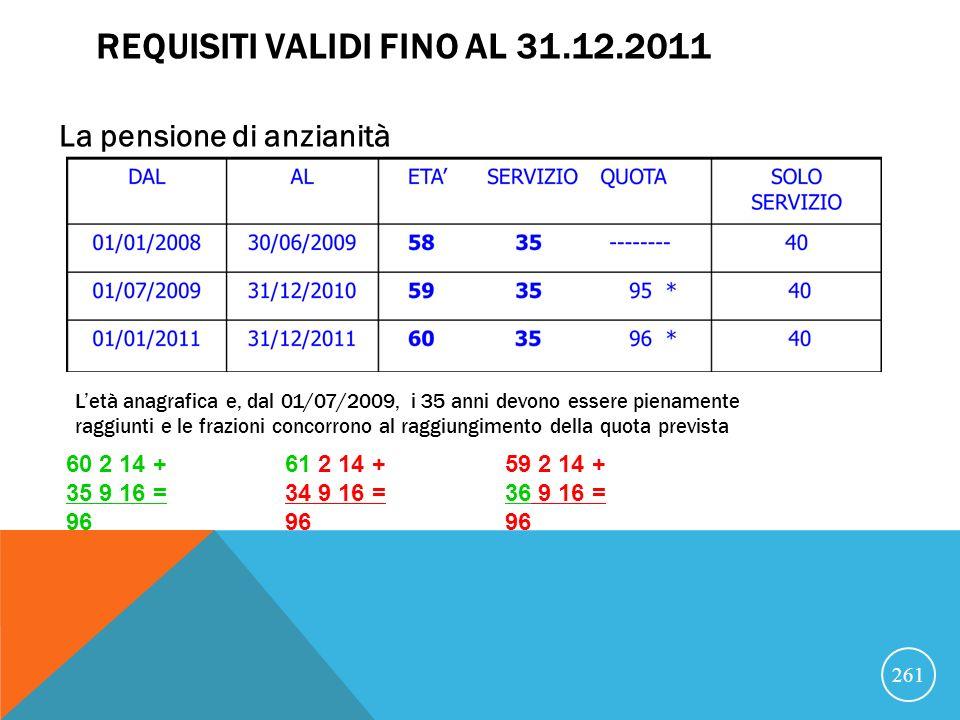 Requisiti validi fino al 31.12.2011