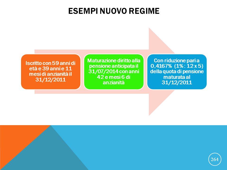 Esempi nuovo regime Iscritto con 59 anni di età e 39 anni e 11 mesi di anzianità il 31/12/2011.