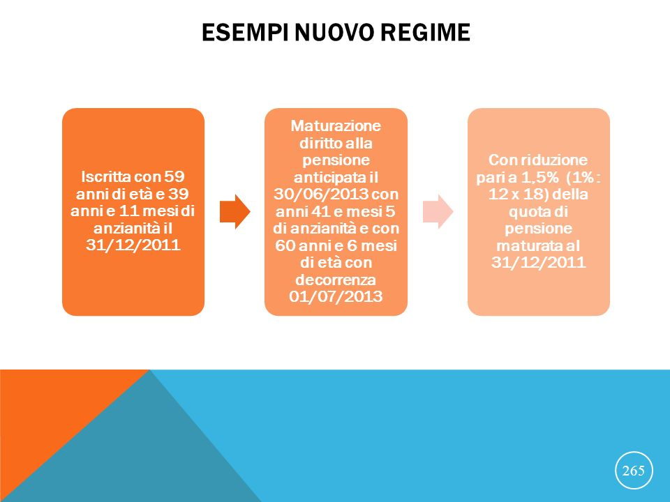 Esempi nuovo regime Iscritta con 59 anni di età e 39 anni e 11 mesi di anzianità il 31/12/2011.