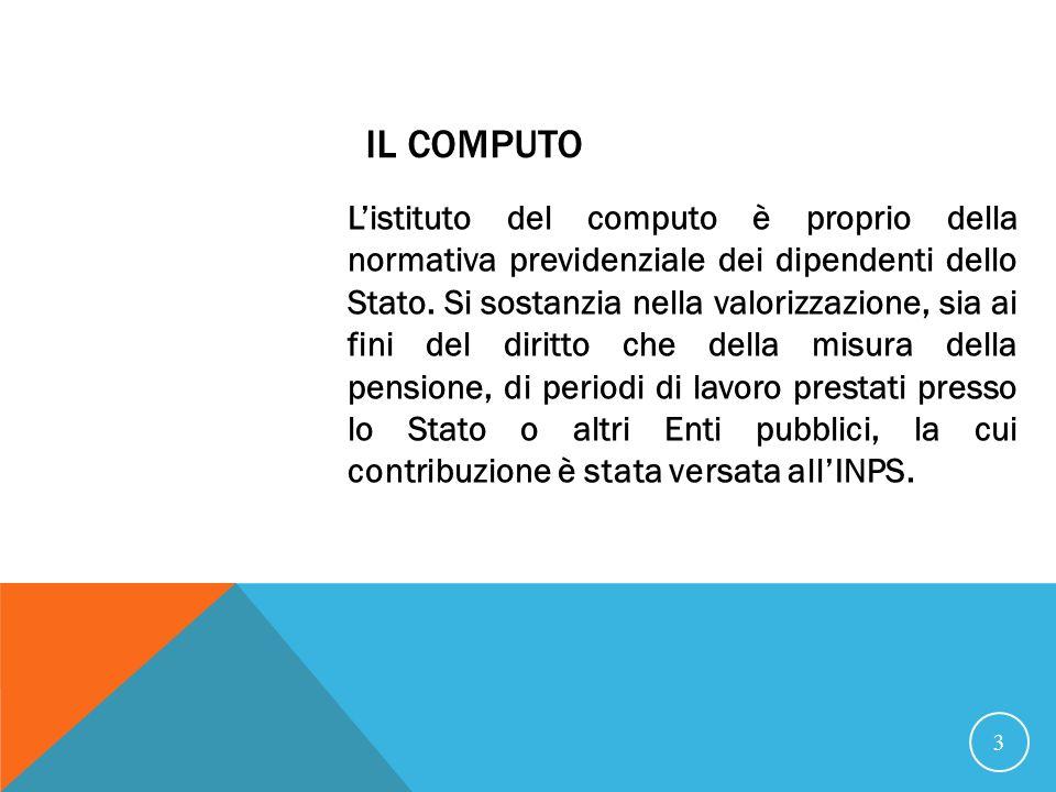 Il Computo