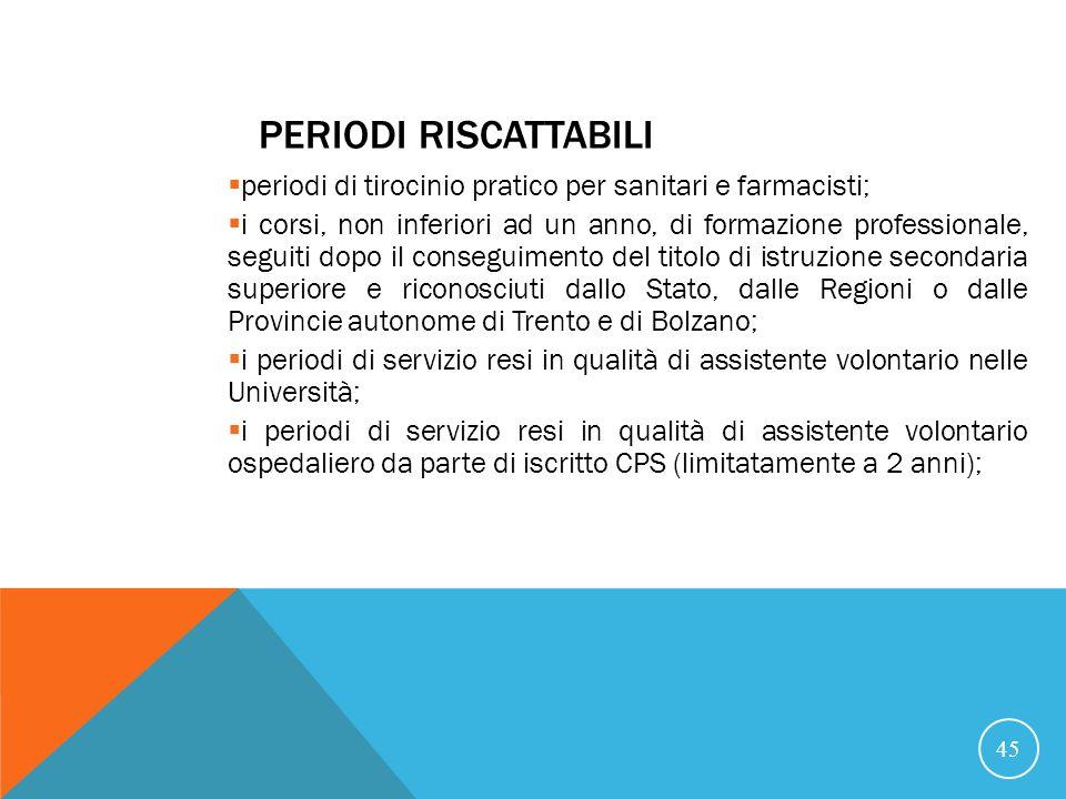 21/07/07 Periodi riscattabili. periodi di tirocinio pratico per sanitari e farmacisti;