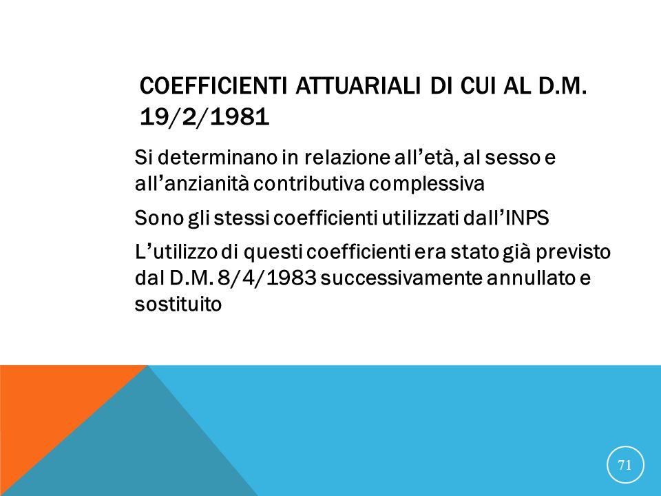 Coefficienti attuariali di cui al D.M. 19/2/1981