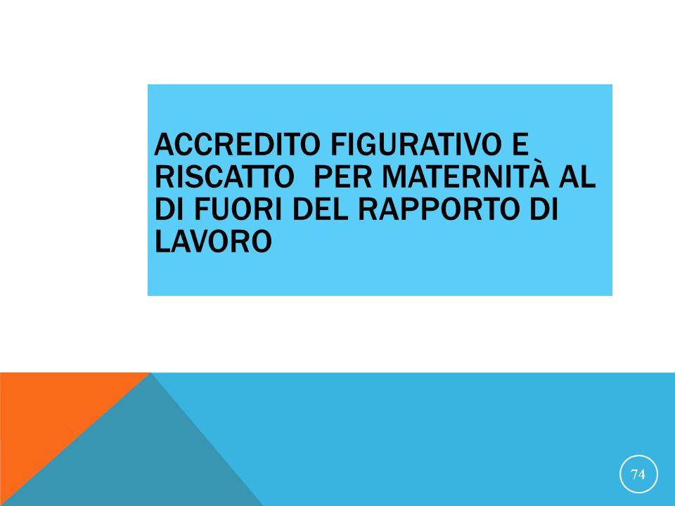 21/07/07 ACCREDITO FIGURATIVO E RISCATTO PER MATERNITÀ AL DI FUORI DEL RAPPORTO DI LAVORO