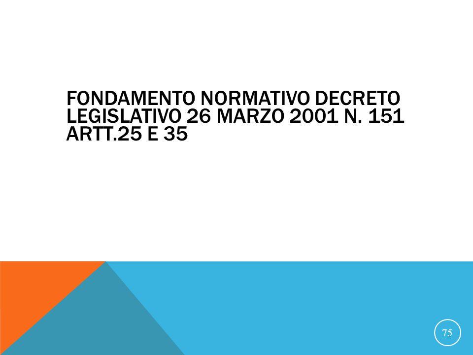 FONDAMENTO NORMATIVO DECRETO LEGISLATIVO 26 MARZO 2001 N. 151 ARTT