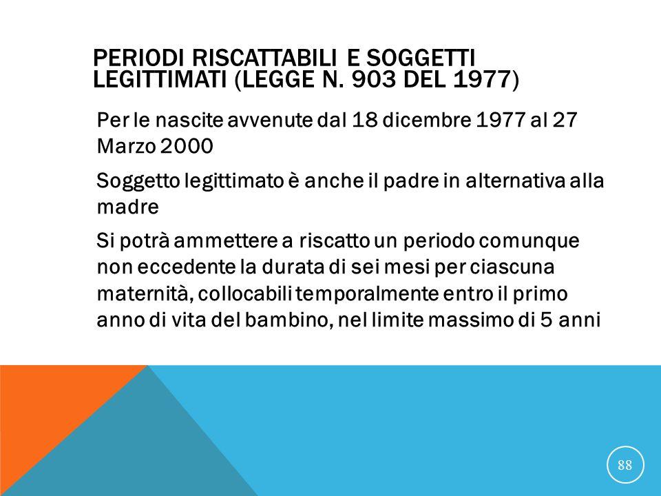 Periodi riscattabili e soggetti legittimati (Legge n. 903 del 1977)