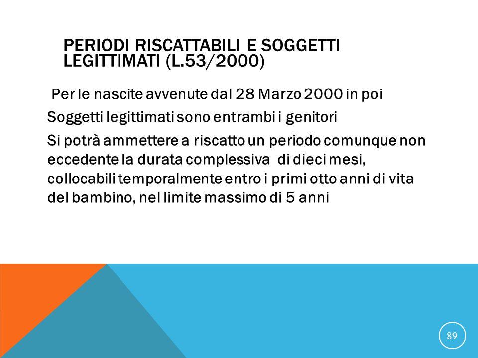 Periodi riscattabili e soggetti legittimati (L.53/2000)