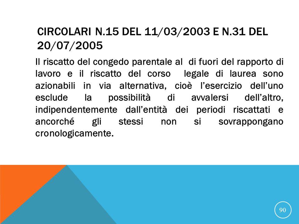 Circolari n.15 del 11/03/2003 e n.31 del 20/07/2005