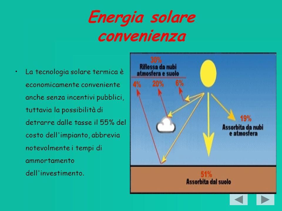 Energia solare convenienza