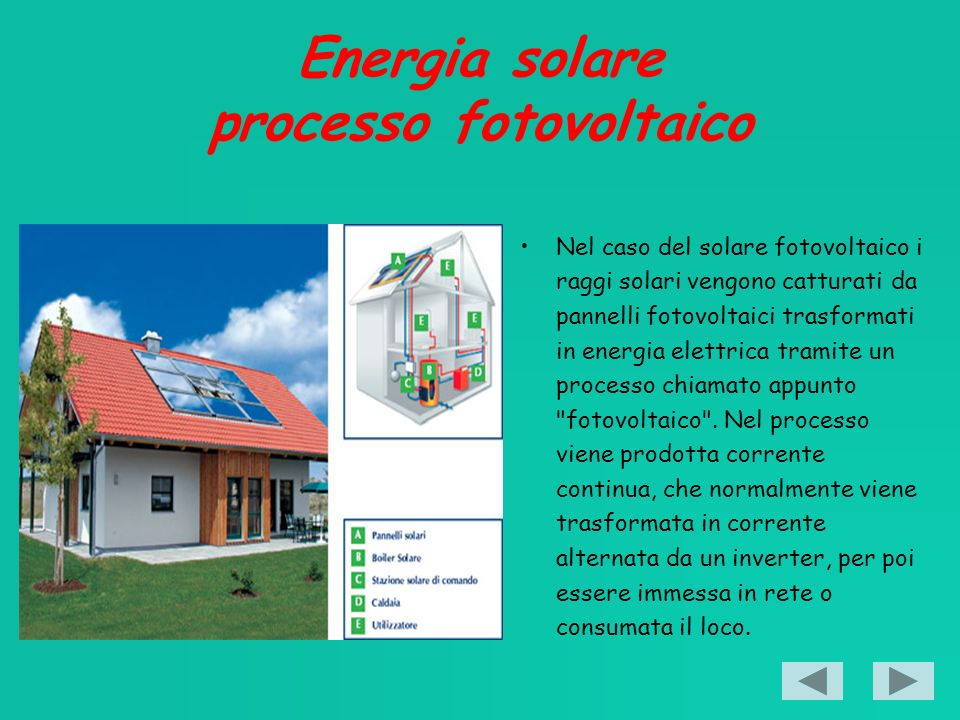 Energia solare processo fotovoltaico
