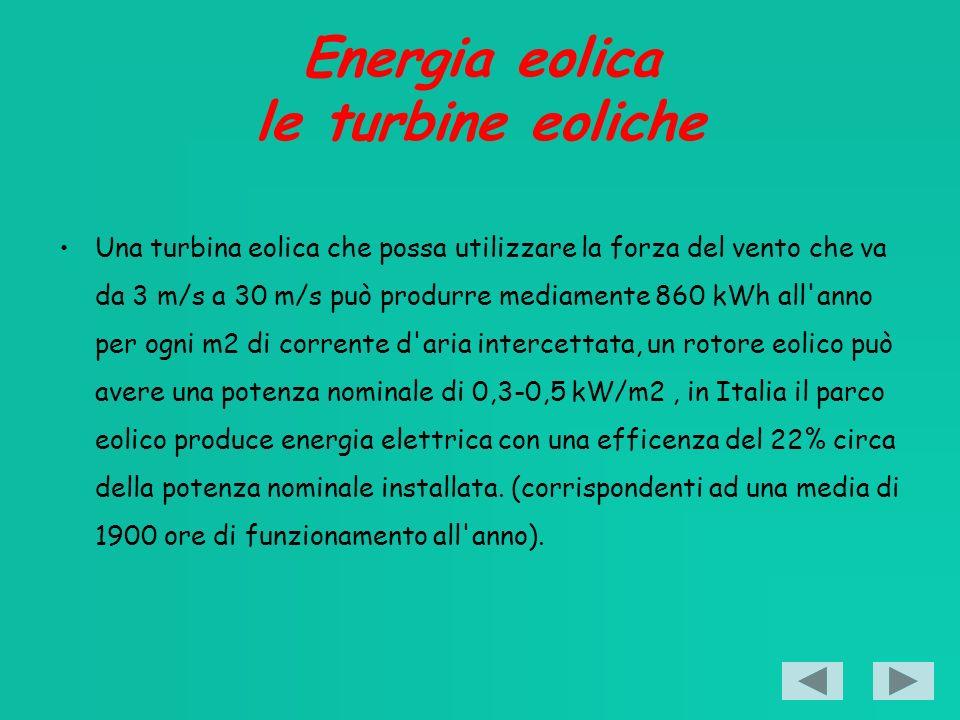 Energia eolica le turbine eoliche