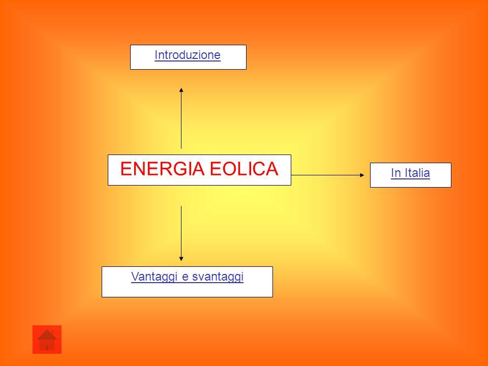 Introduzione In Italia ENERGIA EOLICA Vantaggi e svantaggi