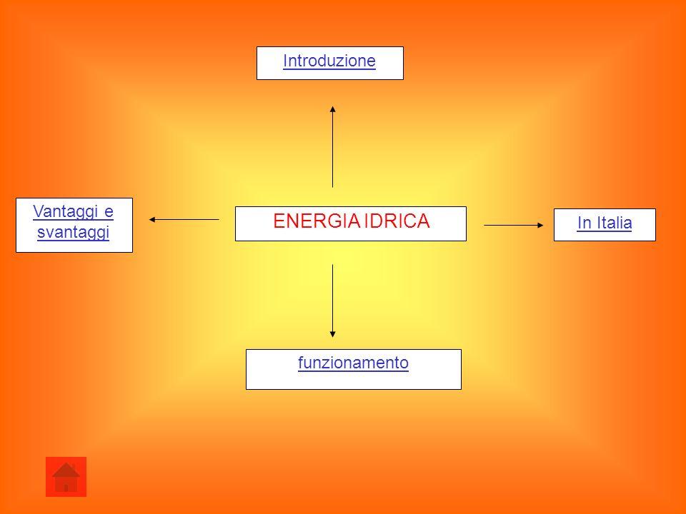 ENERGIA IDRICA Introduzione Vantaggi e svantaggi In Italia