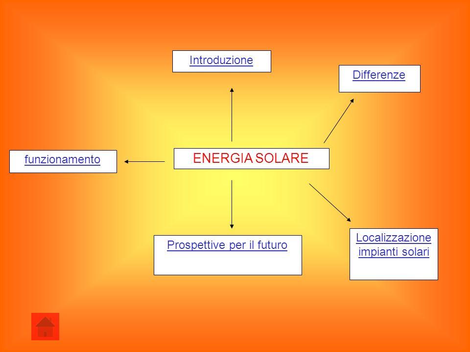 ENERGIA SOLARE Introduzione Differenze funzionamento
