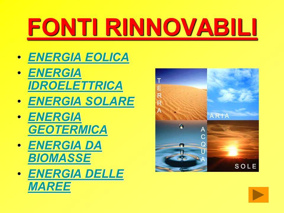 FONTI RINNOVABILI ENERGIA EOLICA ENERGIA IDROELETTRICA ENERGIA SOLARE