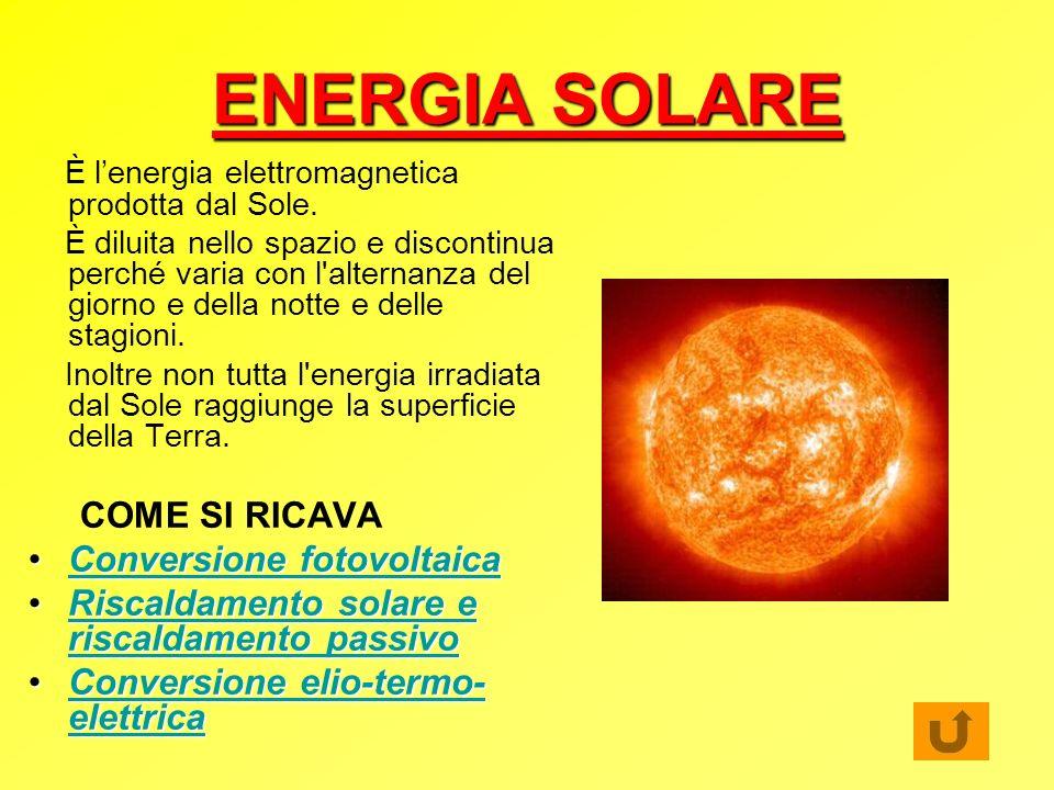ENERGIA SOLARE COME SI RICAVA Conversione fotovoltaica