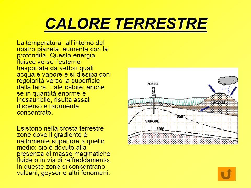 CALORE TERRESTRE