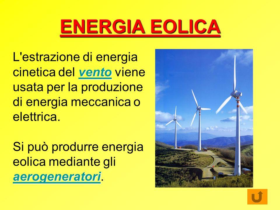 ENERGIA EOLICA L estrazione di energia cinetica del vento viene usata per la produzione di energia meccanica o elettrica.