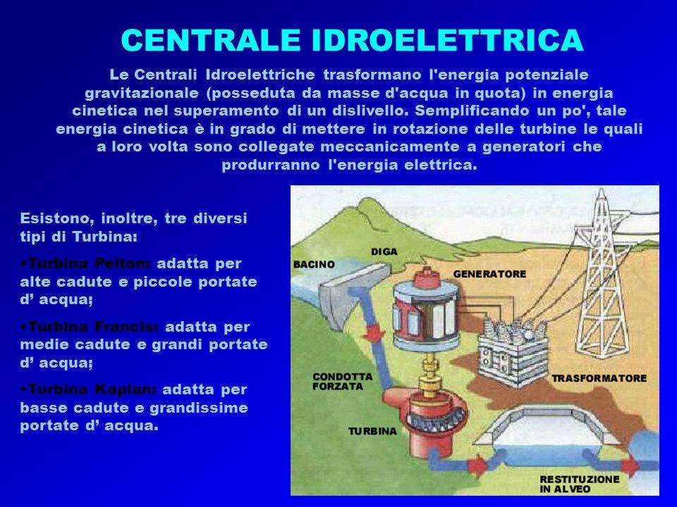 CENTRALE IDROELETTRICA