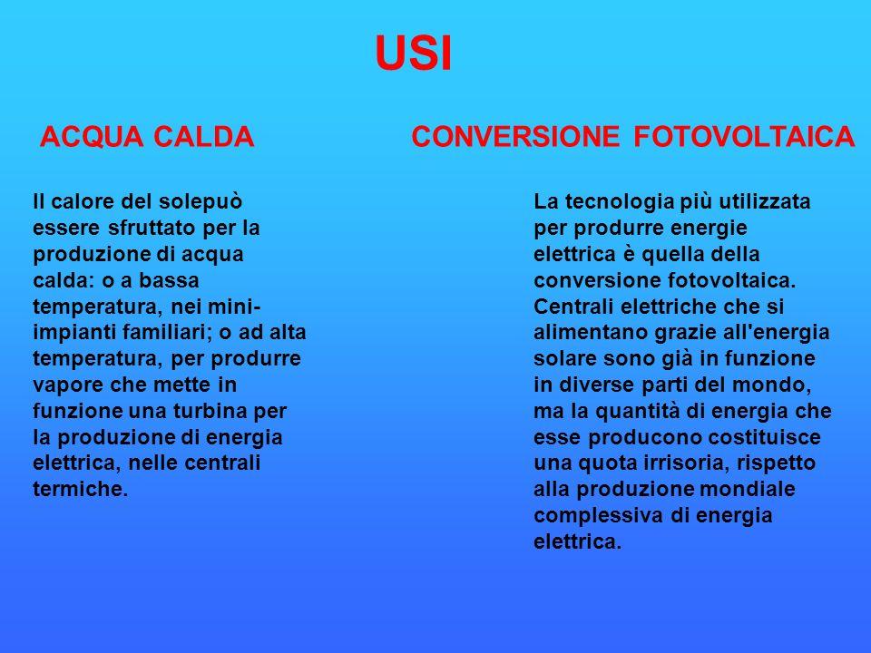 USI ACQUA CALDA CONVERSIONE FOTOVOLTAICA