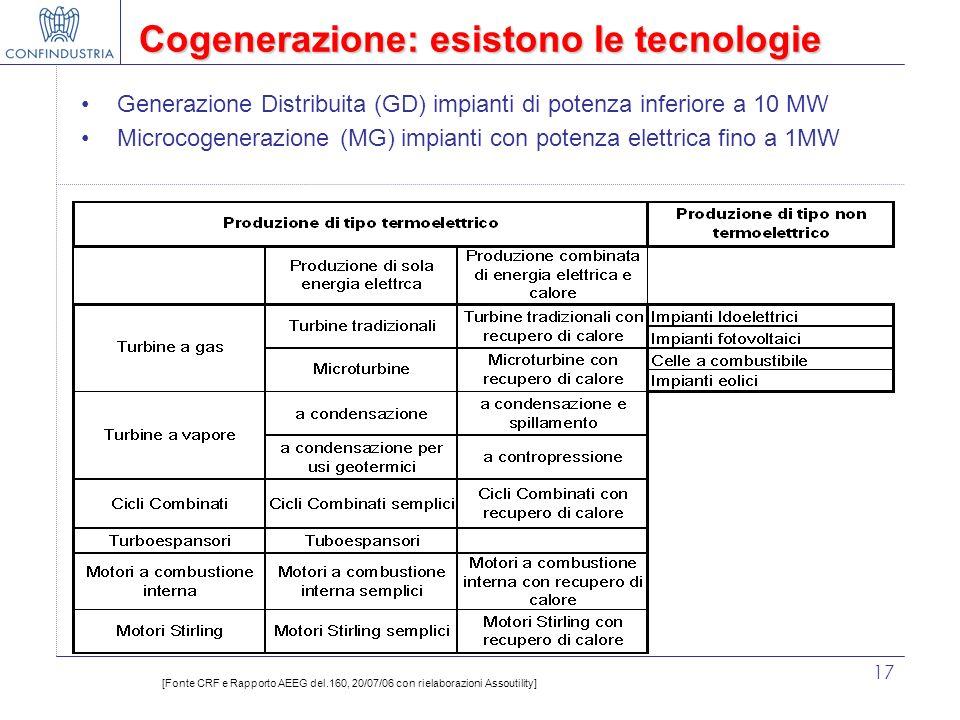 Cogenerazione: esistono le tecnologie