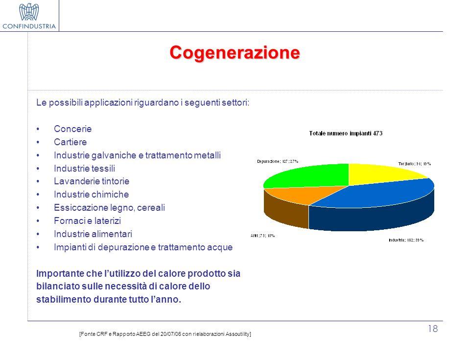 Cogenerazione Le possibili applicazioni riguardano i seguenti settori: