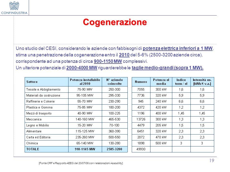Cogenerazione Uno studio del CESI, considerando le aziende con fabbisogni di potenza elettrica inferiori a 1 MW,