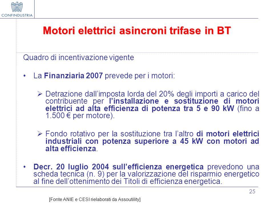Motori elettrici asincroni trifase in BT