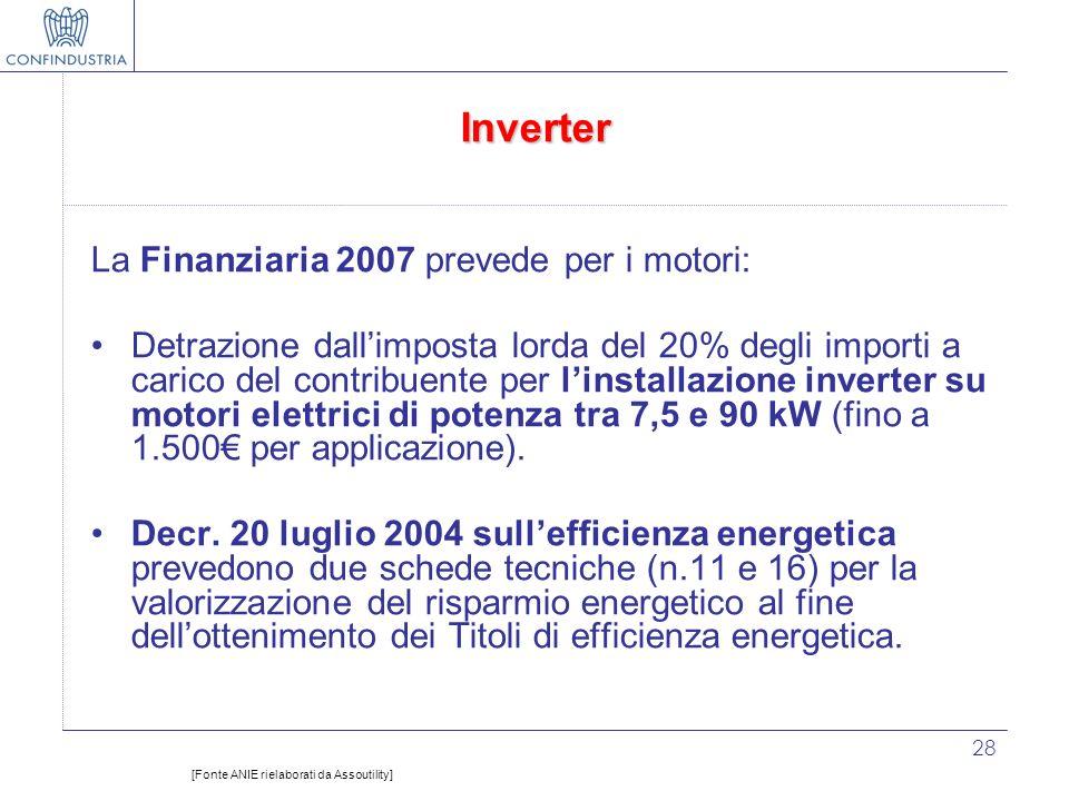 Inverter La Finanziaria 2007 prevede per i motori: