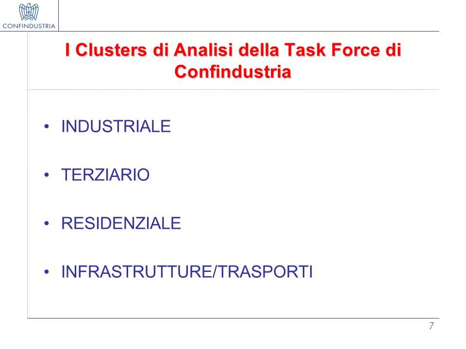 I Clusters di Analisi della Task Force di Confindustria