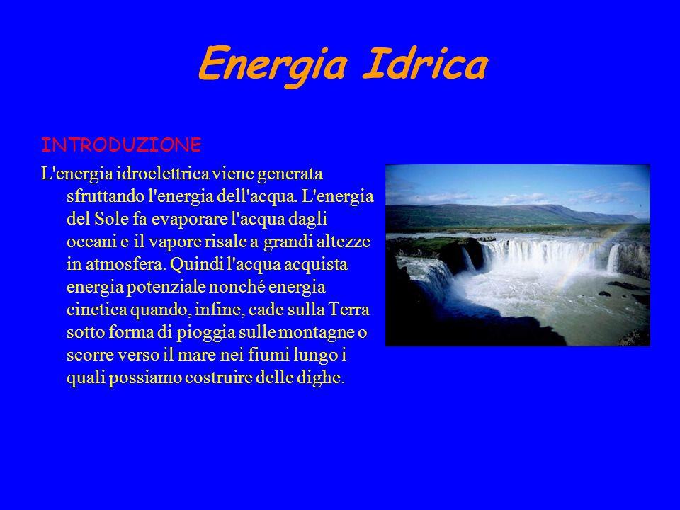 Energia Idrica INTRODUZIONE