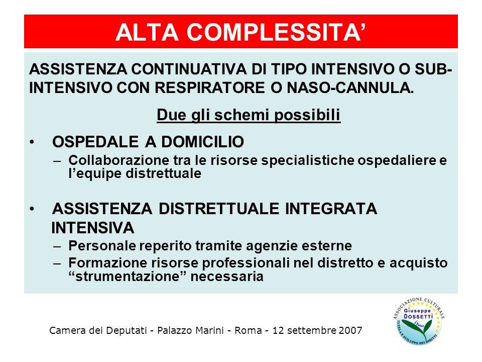 ALTA COMPLESSITA' Due gli schemi possibili OSPEDALE A DOMICILIO