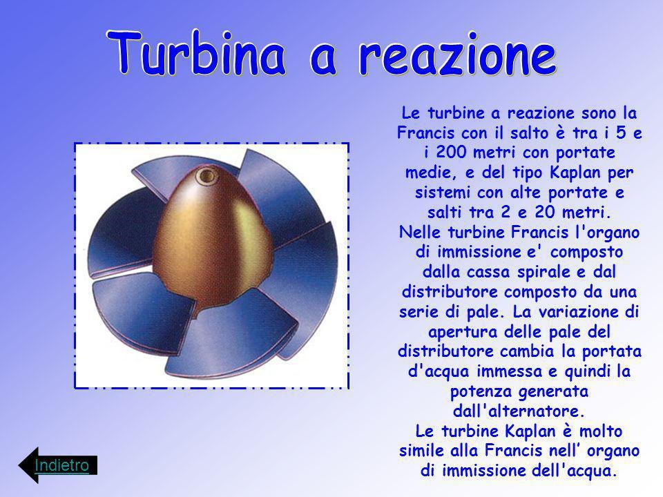 Turbina a reazione