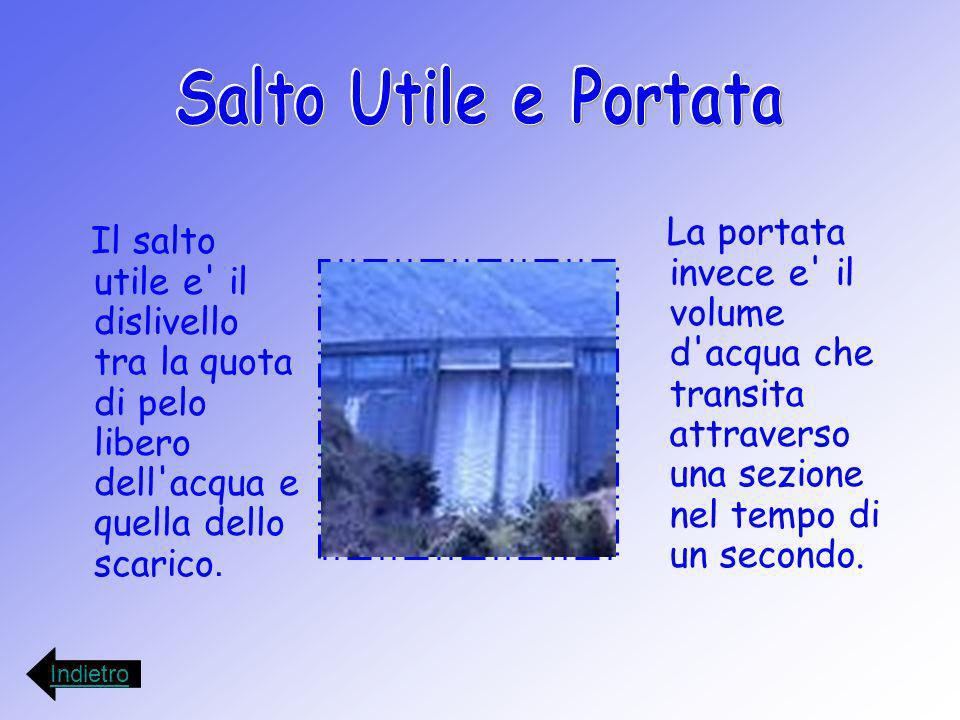 Salto Utile e PortataIl salto utile e il dislivello tra la quota di pelo libero dell acqua e quella dello scarico.
