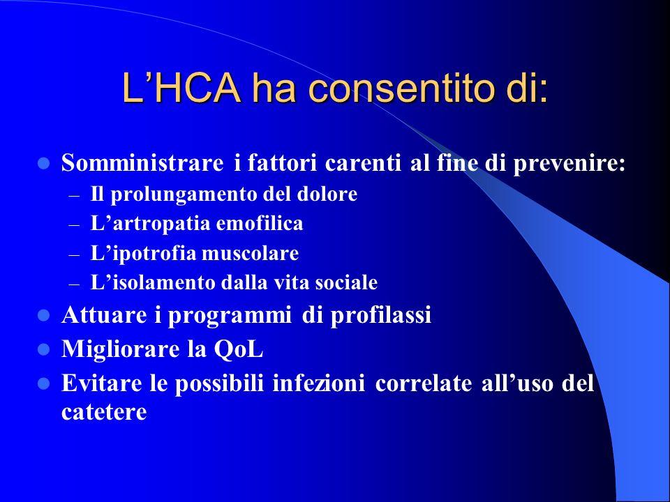 L'HCA ha consentito di: