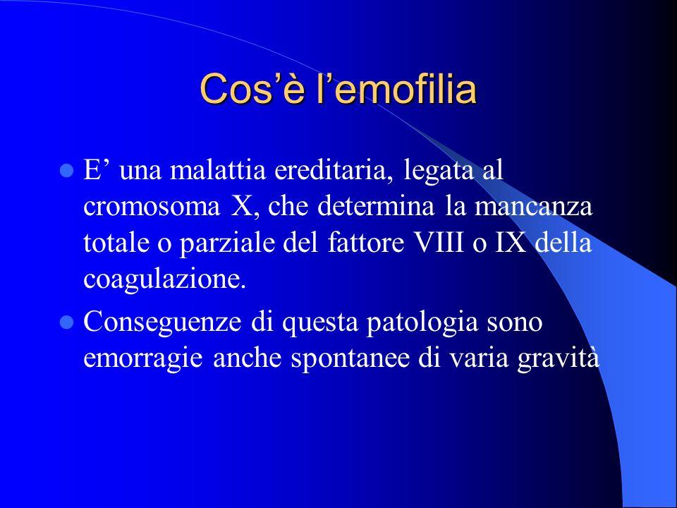 Cos'è l'emofilia