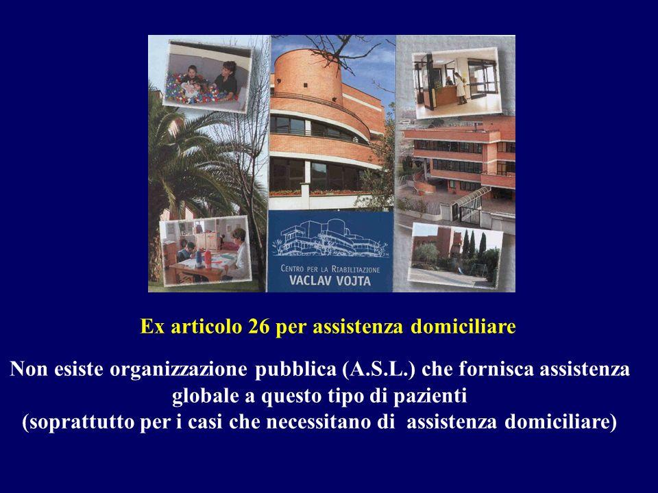 Ex articolo 26 per assistenza domiciliare