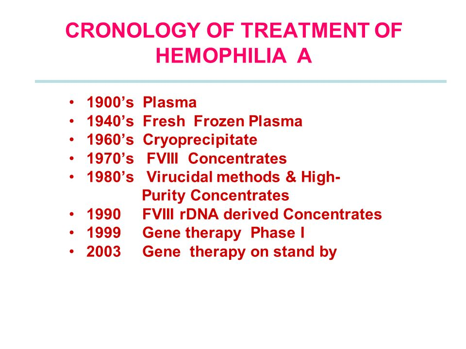 CRONOLOGY OF TREATMENT OF HEMOPHILIA A