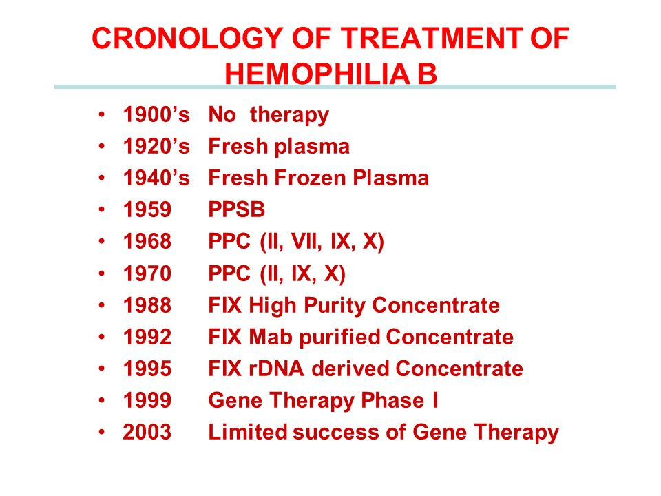 CRONOLOGY OF TREATMENT OF HEMOPHILIA B