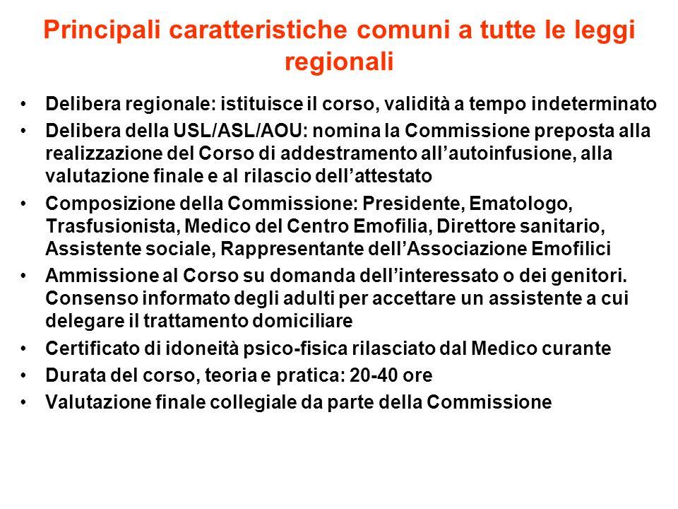 Principali caratteristiche comuni a tutte le leggi regionali