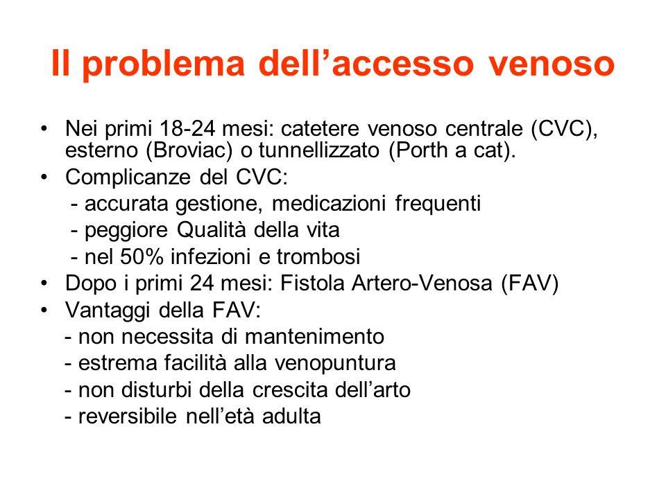 Il problema dell'accesso venoso