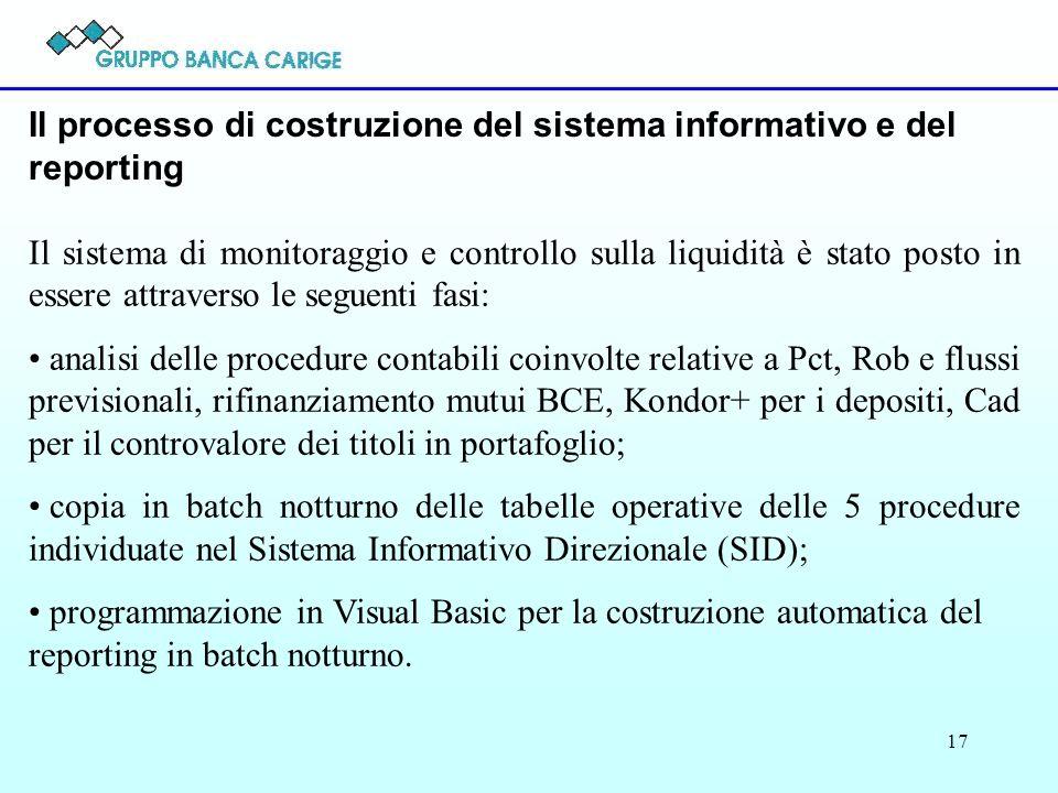 Il processo di costruzione del sistema informativo e del reporting