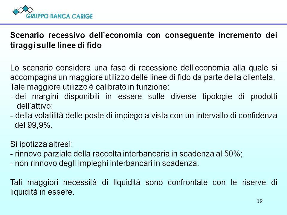 Scenario recessivo dell'economia con conseguente incremento dei tiraggi sulle linee di fido