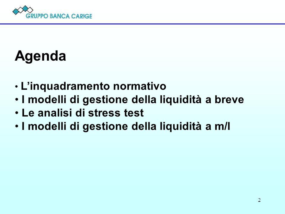 Agenda I modelli di gestione della liquidità a breve