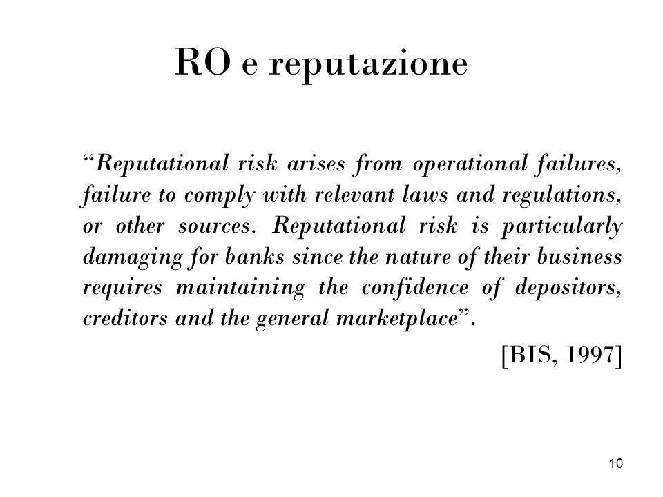 RO e reputazione