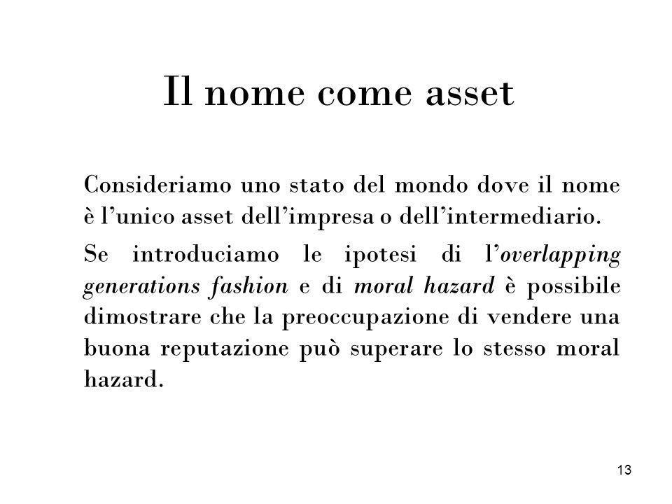 Il nome come asset Consideriamo uno stato del mondo dove il nome è l'unico asset dell'impresa o dell'intermediario.