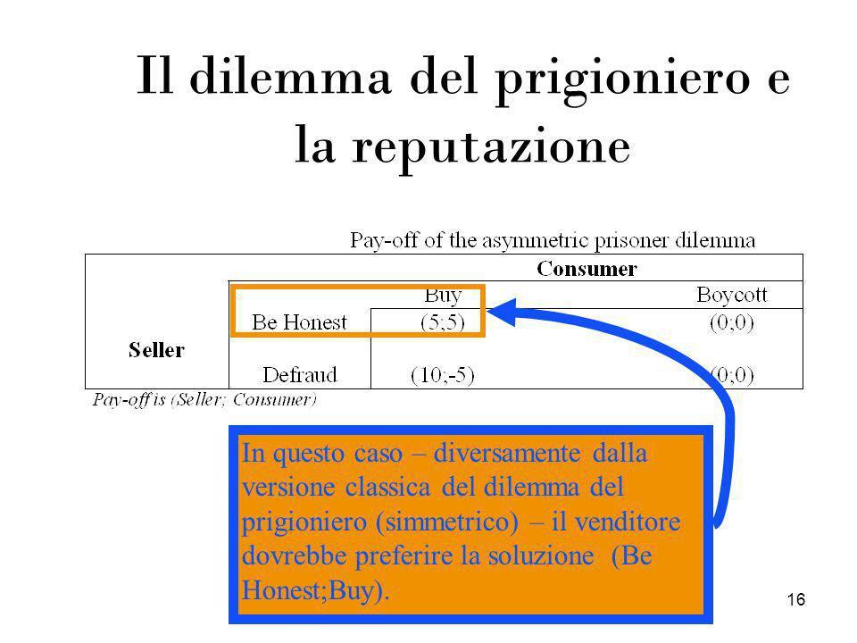 Il dilemma del prigioniero e la reputazione