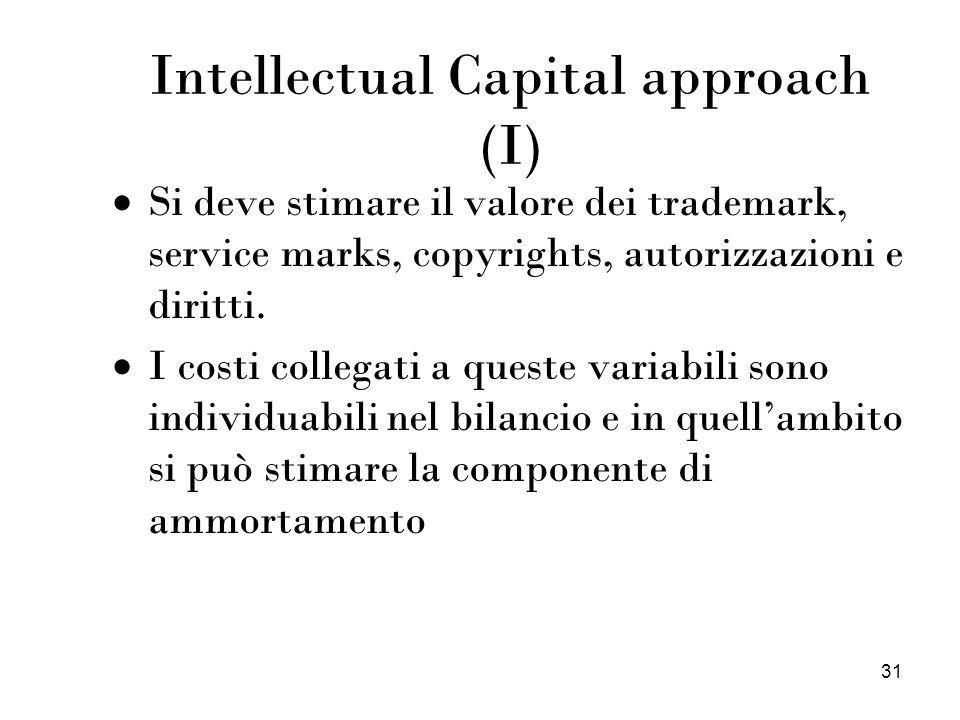 Intellectual Capital approach (I)