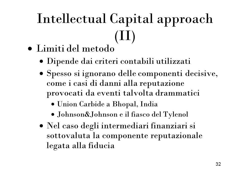 Intellectual Capital approach (II)